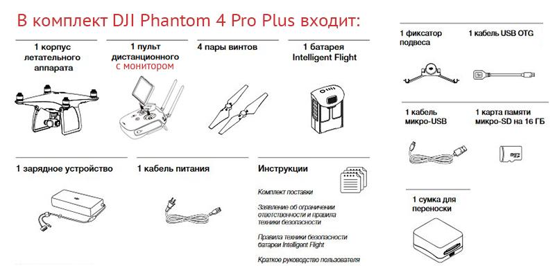 Комплектация Phantom 4 Pro Plus