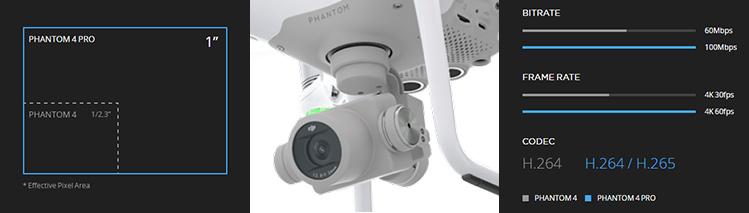 DJI Phantom 4 Professional camera